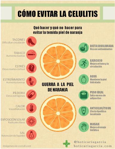 Infografía farmacia boticariagarcia