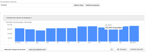 Google Keywords Inma Riu