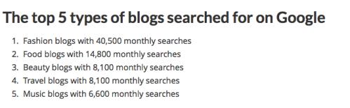 blogs google