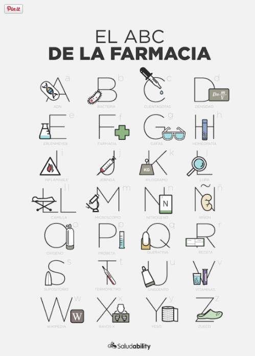 Poster ABC farmacia